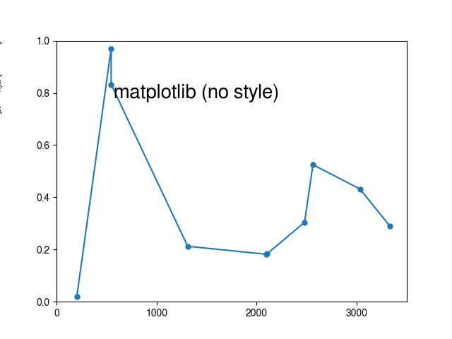 matplotlib illustration simple essay